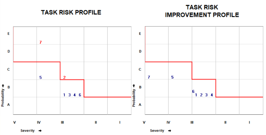 Wzt1 task1 matrix Custom paper Sample - July 2019 - 1219 words